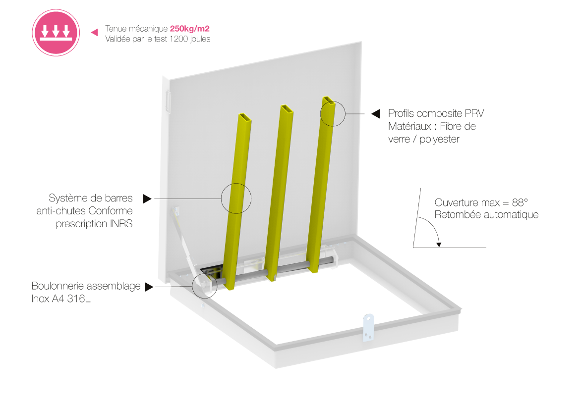 barreaudage anti-chute composite
